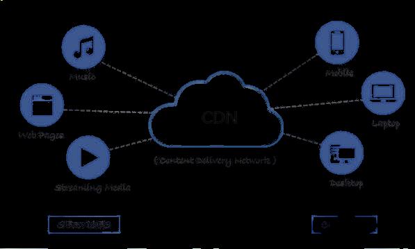 CDN Technik Logo